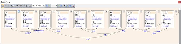 コーパス管理ツール『ChaKi.NET』