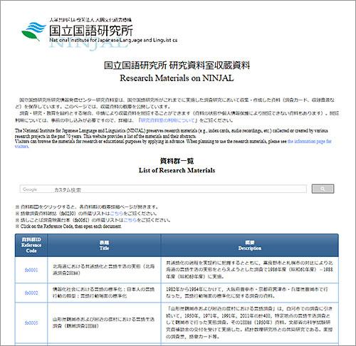 国立国語研究所 研究資料室収蔵資料