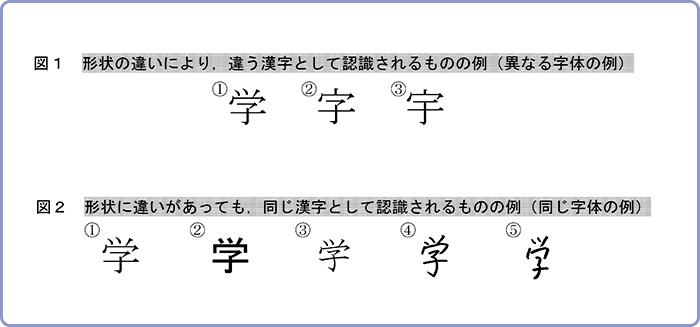形状の違いにより違う字として認識されるものの例と,形状の違いがあっても音字漢字として認識されるものの例