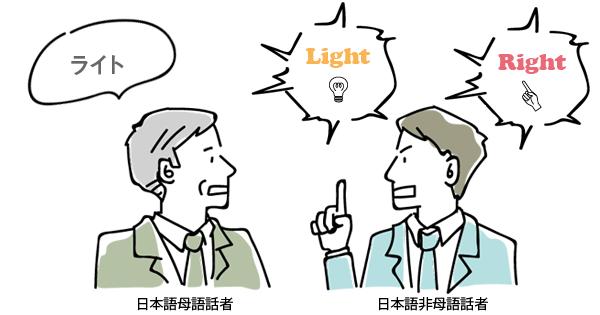 RightもLightも「ライト」と発音する日本語母語話者