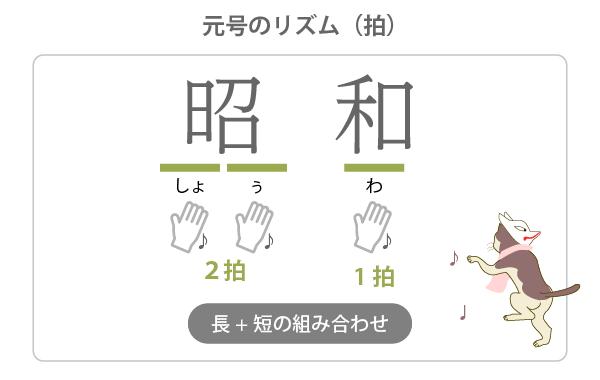 元号のリズム(拍)
