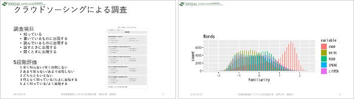 単語親密データベースの構築