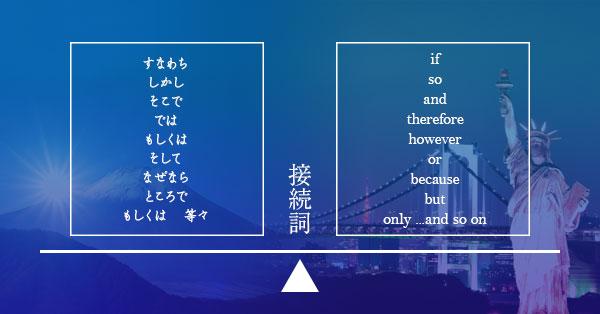 日本語と英語の接続詞イメージ