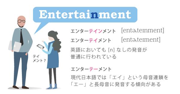 エンターテインメント,エンターテイメント,エンターテーメントの3つの語形ができる理由