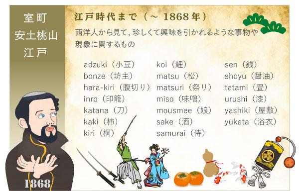 江戸時代までの外行語
