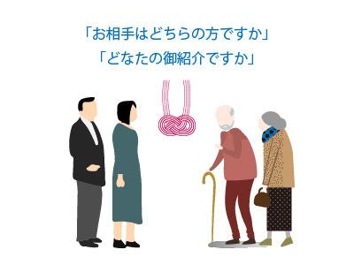 こどもの結婚が決まった夫婦に相手について尋ねる老夫婦