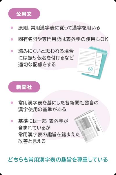 公文書と新聞社の漢字使用基準